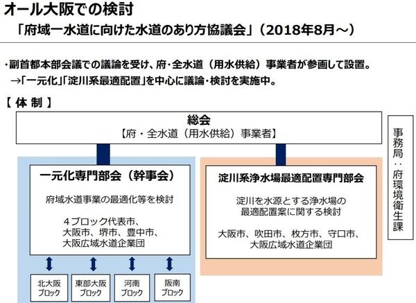 オール大阪水道体制.jpg