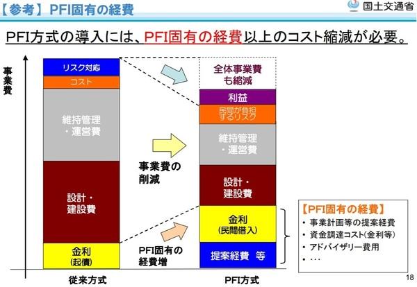 PFI経費比較国土交通省のPPPPFIへの取組みと案件形成の推進.jpg